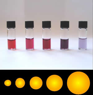 Gold nanoparticles, from Wikimedia and used under a Creative Commons license.