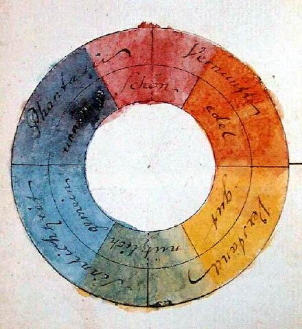 Goethe's symmetric colour wheel with associated symbolic qualities (1809)